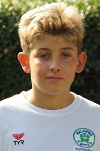 Leonardo Pascucci R1 2015